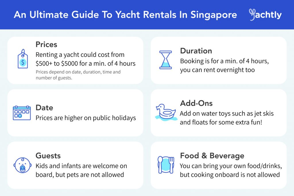 6 key things to take note before renting a yacht