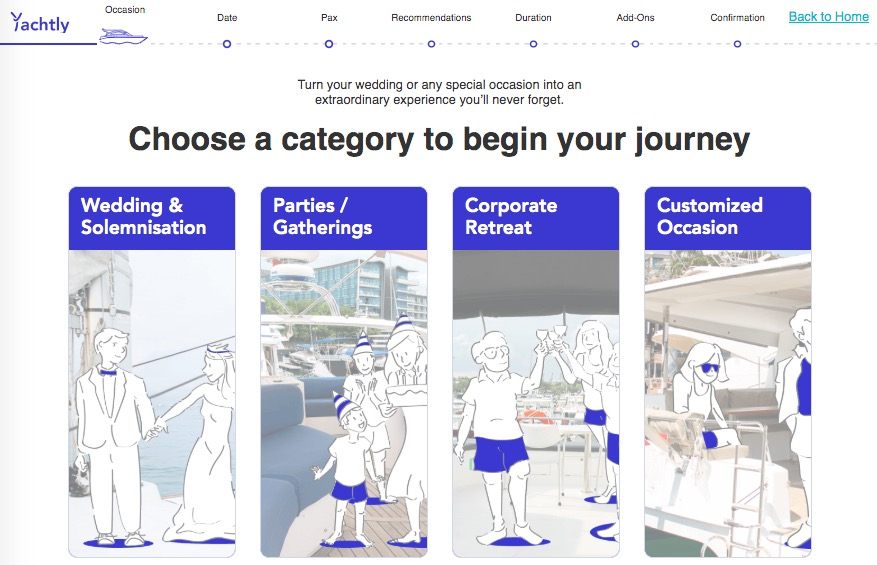 Occasion category selection for yacht rental