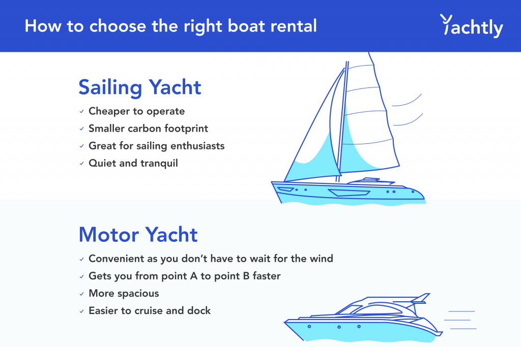 infographic on how to choose the right boat rental